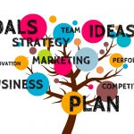 PBN-Mạng Blog Riêng tư là gì?