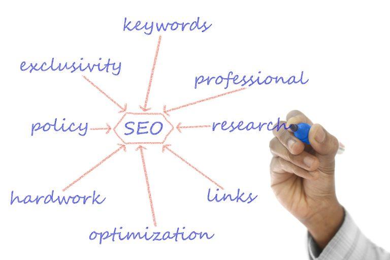 25 Blog & Tài liệu SEO Tốt nhất để Học SEO