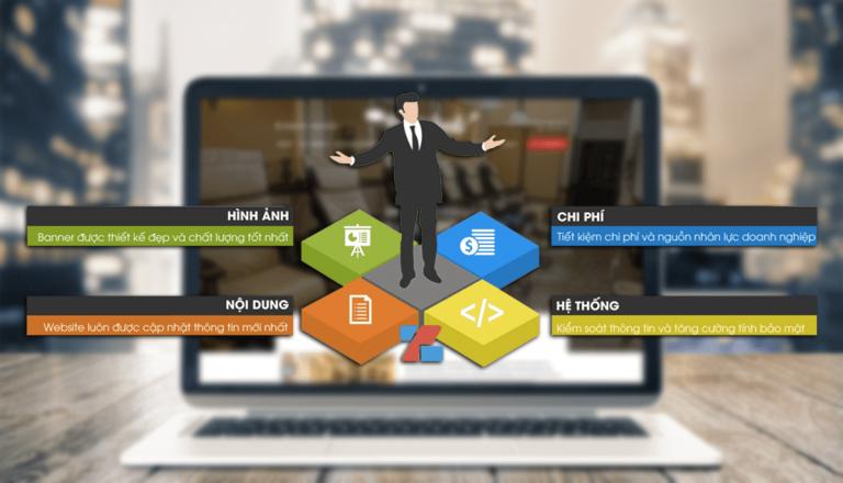 Dịch vụ thiết kế web wordpress