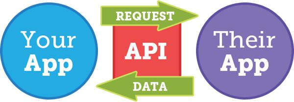 Một số phương thức của Facebook API
