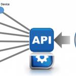 API các mạng xã hội và API Facebook