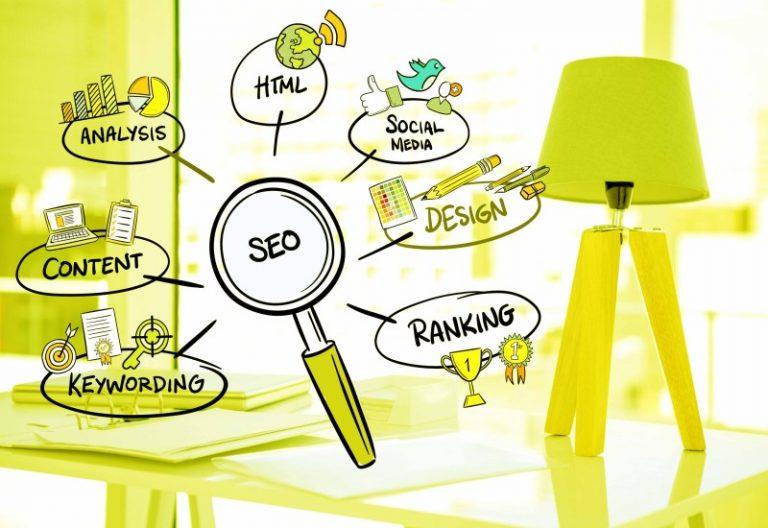 9 Loại Trang Trong website Cần thiết Mọi SEO chuyên nghiệp cần biết