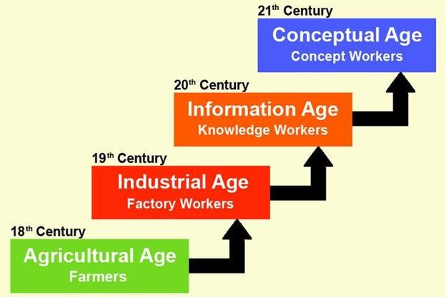 Knowledge Graphs (Sơ đồ tri thức) là gì?