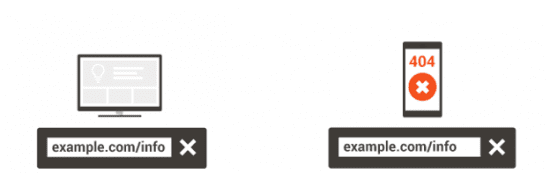 mã lỗi 404g