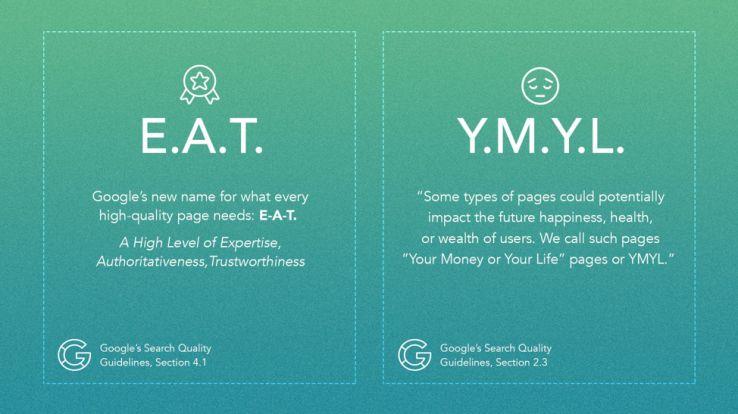 E-A-T và SEO: Cách tạo nội dung mà Google muốn