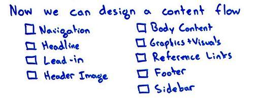 Thiết kế luồng nội dung của trang để tối đa hóa cơ hội SEO