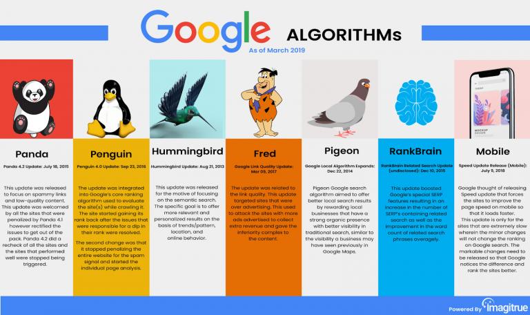 9 lý do khiến Google xếp hạng đột ngột giảm: Hướng dẫn khôi phục