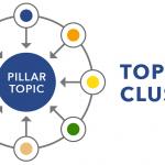 Topic Cluster(cụm chủ đề) có thể giúp website của bạn như thế nào ?