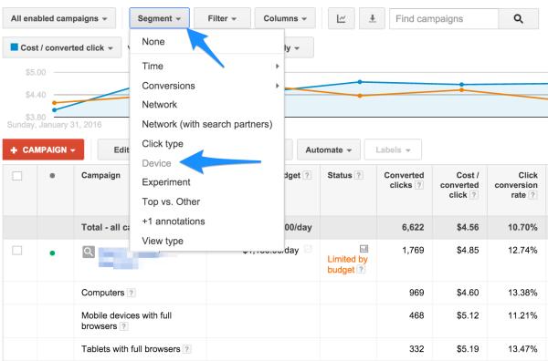Hướng dẫn Google Adwords