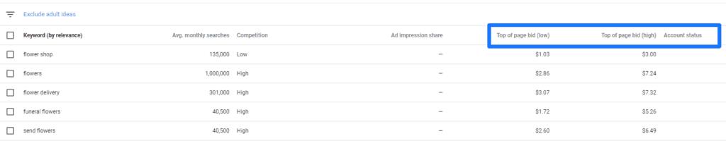 Bắt đầu sử dụng GOOGLE ADS