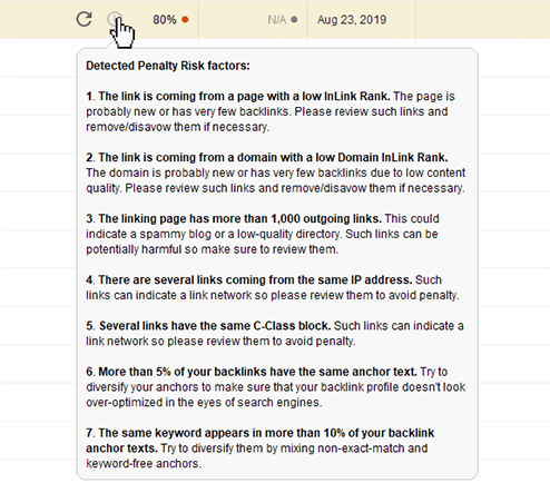 Google's Disavow Tool, cách sử dụng chống lại backlink spam