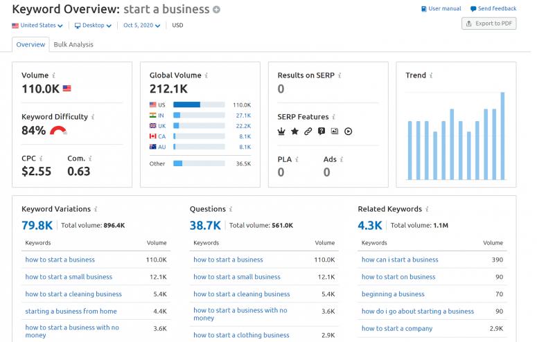 Google seo: 15 thủ thuật tăng thứ hạng website