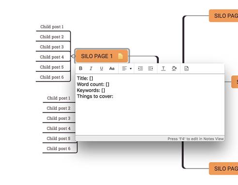 Cấu trúc Silo cho SEO trong WordPress