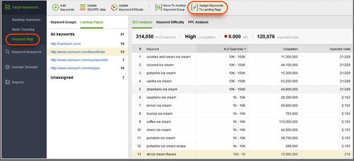 Danh sách kiểm tra website, check list web trước khi xuất bản