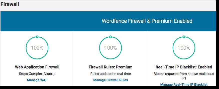 5 plugin quét lỗ hổng bảo mật tốt nhất của WordPress