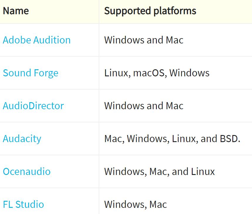 Phần mềm ghi âm miễn phí tốt nhất cho Windows và Mac (2021)