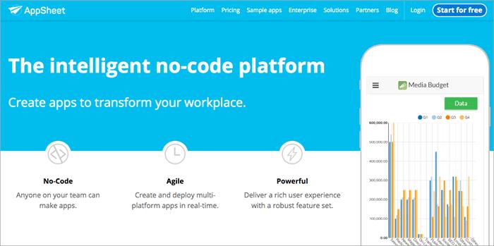 10+ Nền tảng phần mềm phát triển ứng dụng tốt nhất năm 2021
