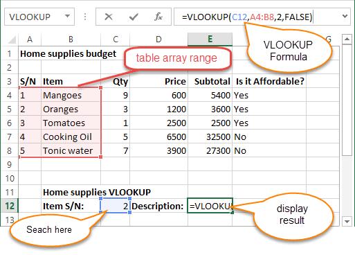 Công thức & Hàm Excel: Tìm hiểu với VÍ DỤ Cơ bản