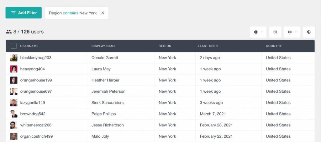 Quản trị người dùng trên WordPress với UsersInsight
