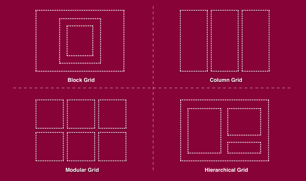 Grid layout trong thiết kế website