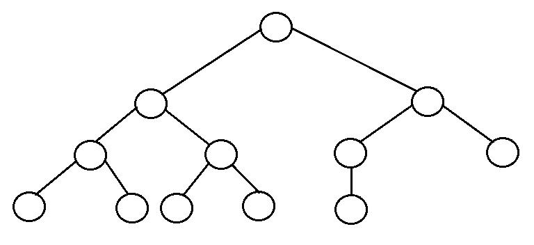 Cây nhị phân và tìm kiếm cây nhị phân