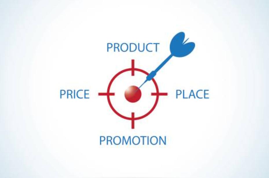 4P Marketing là gì?
