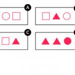 SEO A / B Testing là gì?