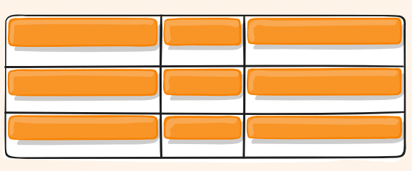 Hướng dẫn Grid trong CSS