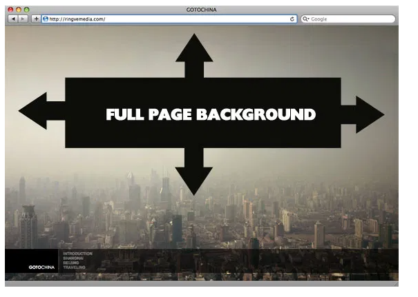 Cách sử dụng image background đẹp