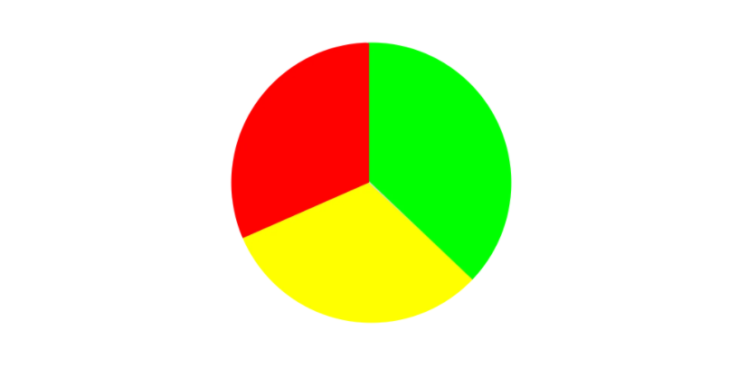 Gradients trong CSS