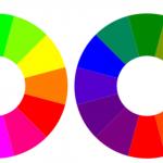 Complementary Colors là gì?