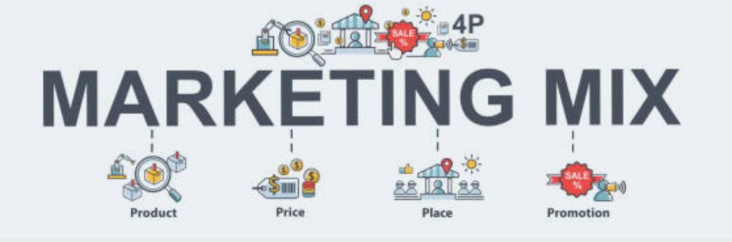 Marketing là gì?